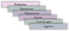 Использование секций-вкладок для организации заметок по темам